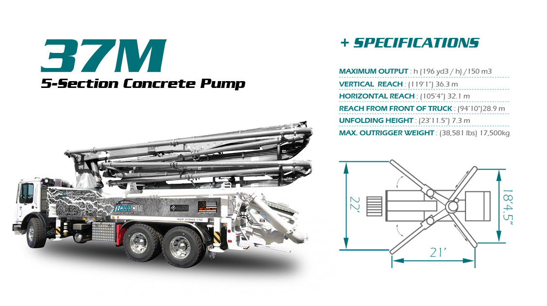 construction-concrete-california-unites-states-santa-clarita-boom-pumps-estimating-projects-planning-pumping-KCP-soff-cutting-laser-screed-copperhead-mobile-batch-plants-37m
