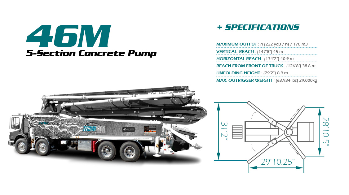 construction-concrete-california-unites-states-santa-clarita-boom-pumps-estimating-projects-planning-pumping-KCP-soff-cutting-laser-screed-copperhead-mobile-batch-plants-46m