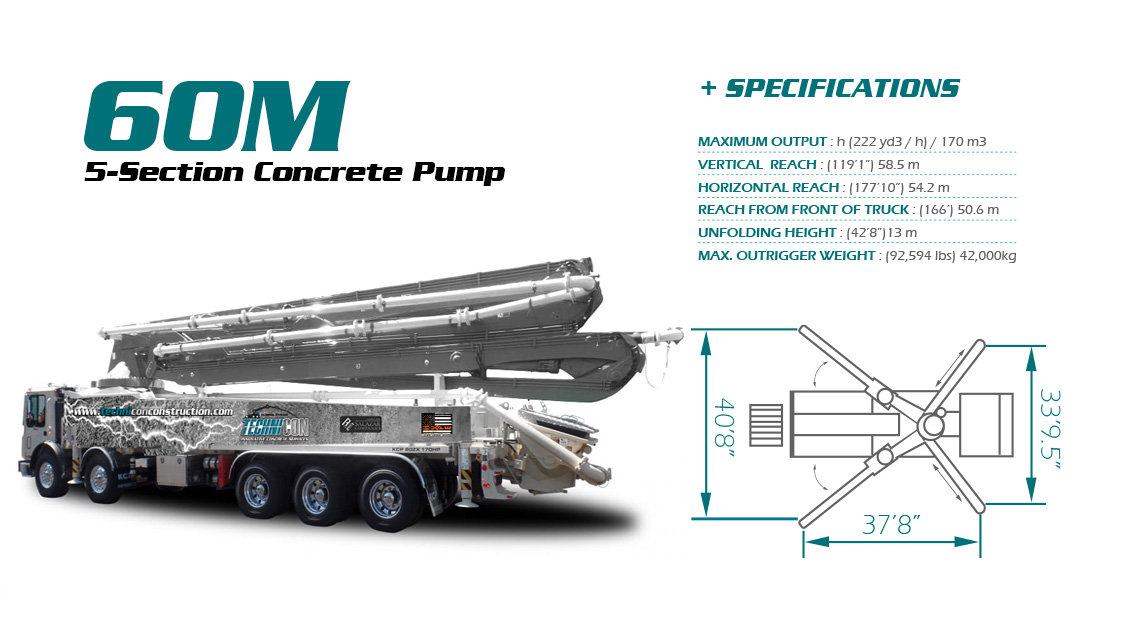 construction-concrete-california-unites-states-santa-clarita-boom-pumps-estimating-projects-planning-pumping-KCP-soff-cutting-laser-screed-copperhead-mobile-batch-plants-60m