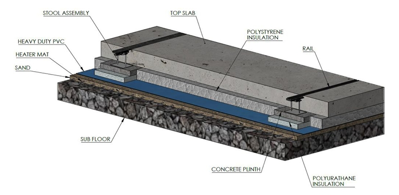 construction-concrete-california-unites-states-santa-clarita-boom-pumps-estimating-projects-planning-pumping-KCP-soff-cutting-laser-screed-copperhead-mobile-batch-plants-floor-freezer2-